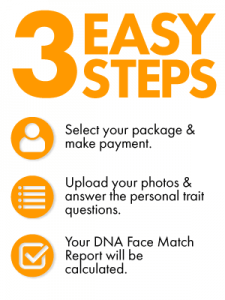 3 easy steps dna - ancestry face matching